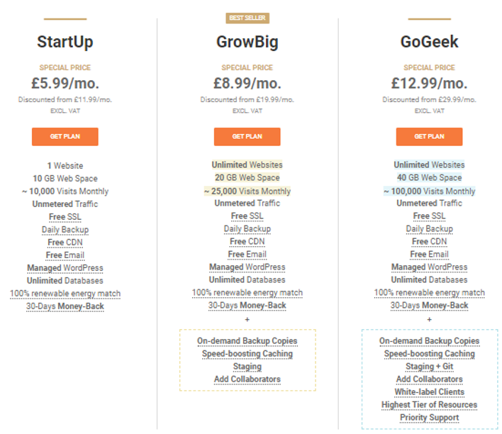 The different web hosting packages offered by SiteGround